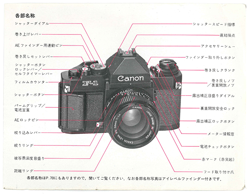 The first page of the manual describes all the parts, in Japanese